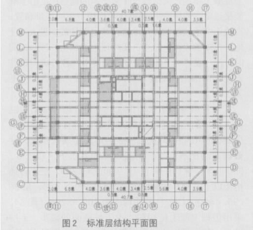 深圳华融大厦型钢混凝土组合结构设计