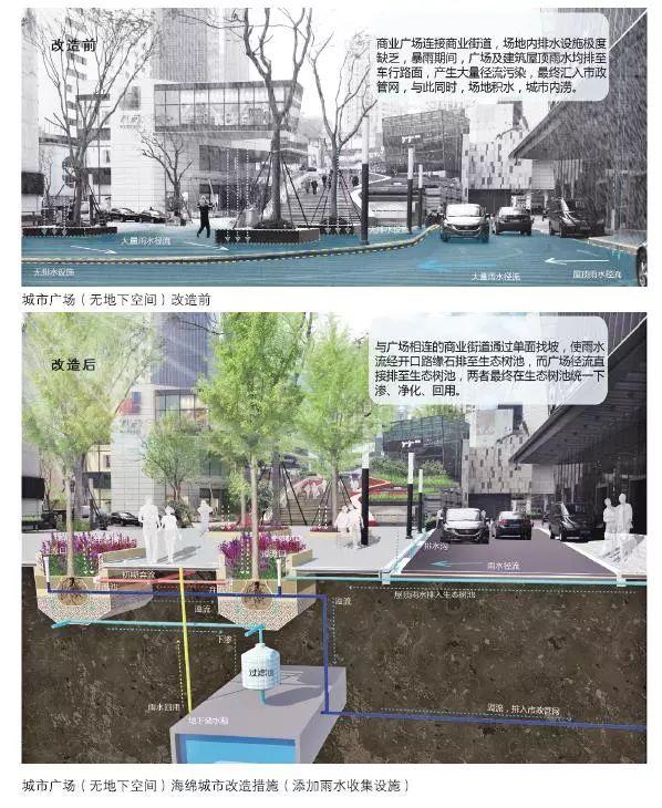 24种海绵城市设计措施全图解!_27