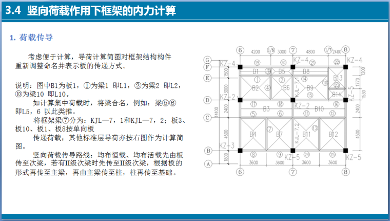 土木工程毕业答辩PPT——《某科技学院办公楼结构设计》_3