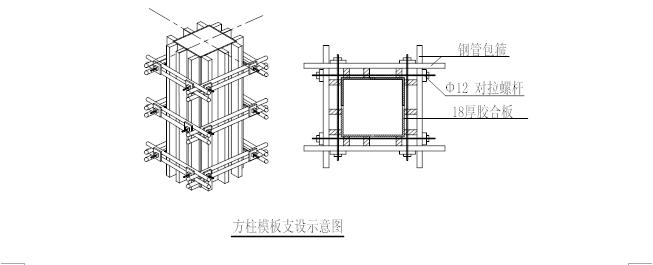 宾馆施工组织设计方案(共94页)