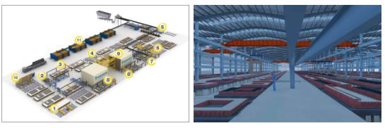 ICT技术实施方案资料下载-BIM技术在装配式建筑中的应用和实施方案