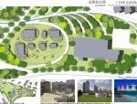 【上海】某商务区商业景观方案设计文本PDF(85页)