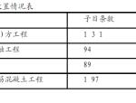 河南省造价员培训班讲义123页郑州大学