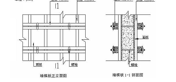 挡土墙模板及支撑体系安装技术和方法
