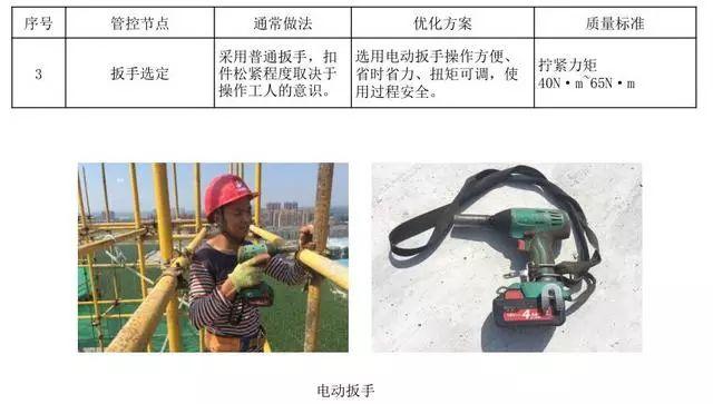 悬挑脚手架搭设施工工艺标准,样板审核制实施案例!_10