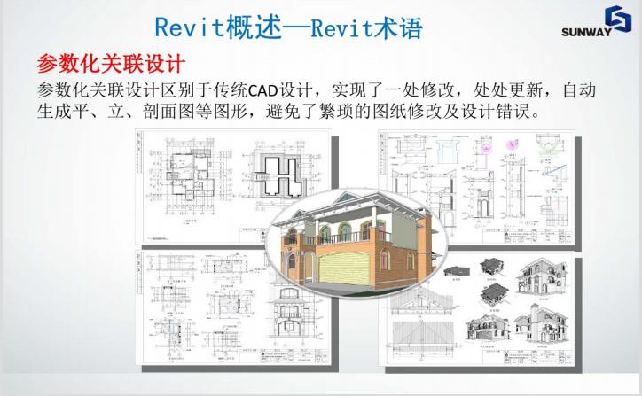 AutodeskRevit土建专业功能初级培训_6