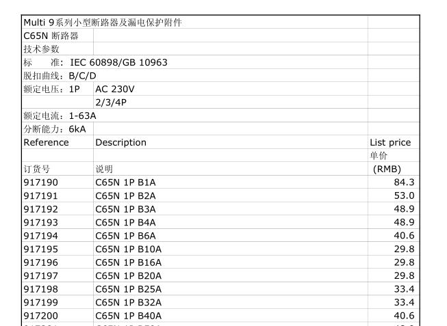 安装工程配电箱元器件价格参考(施耐德MCB小型断路器价格)