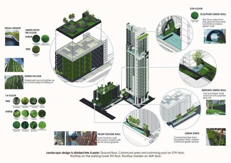 曼谷中心豪华公寓景观-198eb6d6