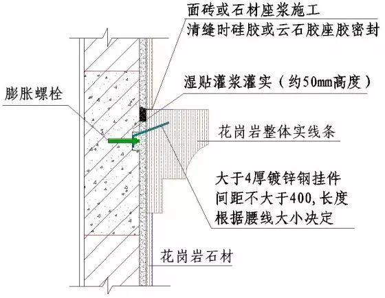 干挂石材、湿贴文化石、GRC装修施工细节_10