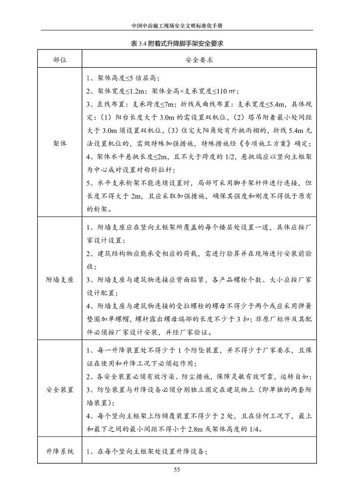 施工现场安全文明标准化手册(建议收藏!!!)_55