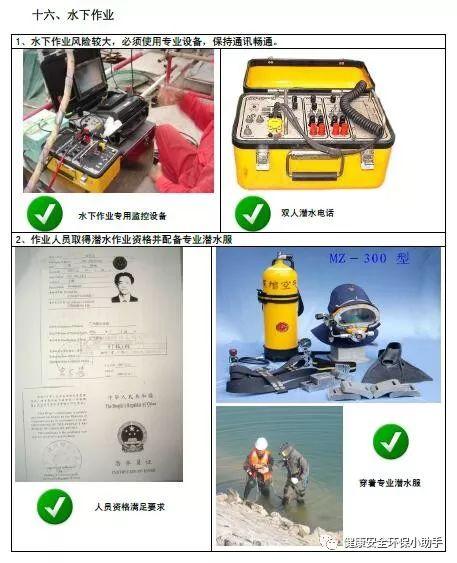 一整套工程现场安全标准图册:我给满分!_36