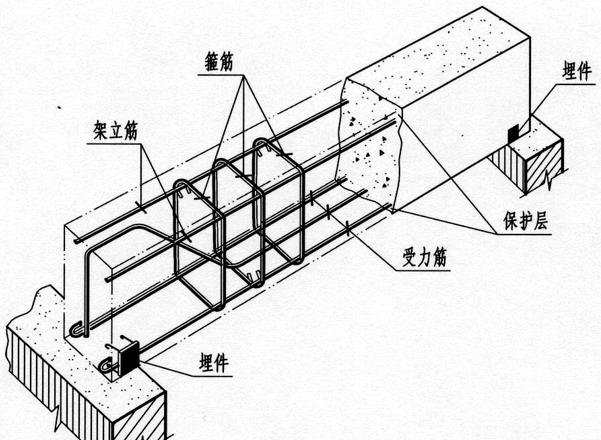 钢筋混凝土结构图和钢结构图详解(PPT,73页)