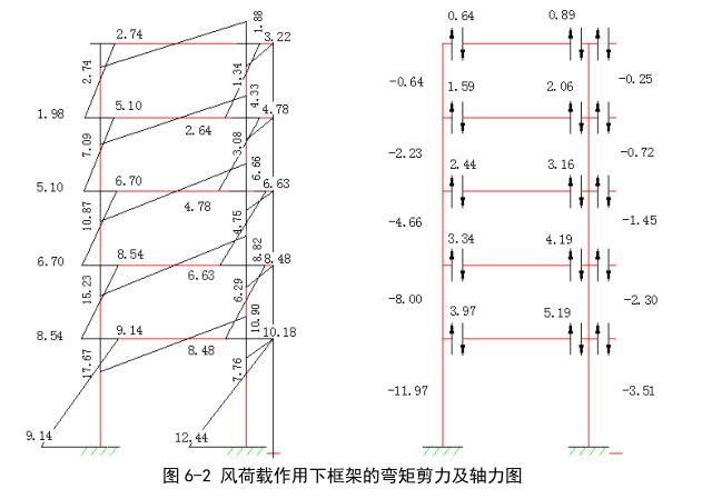 重庆大学毕业设计钢筋混凝土规则框架结构计算书(word,71页)_5