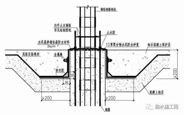 预铺型防水卷材在地下工程的分析_4