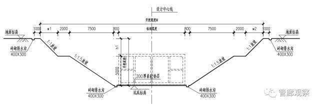 地下管廊明挖施工:常用的几种基坑围护型式