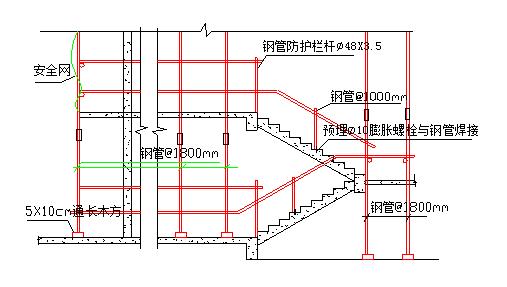 海润名都工程施工组织设计_3