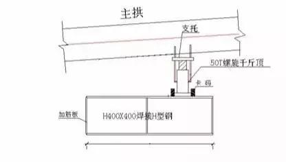 大跨度拱形钢结构安装施工工法_17