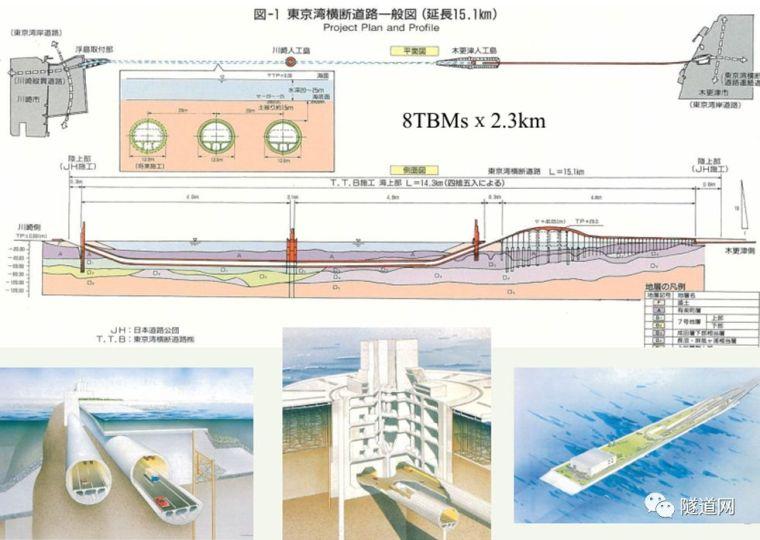 细数日本的地下快速路隧道工程