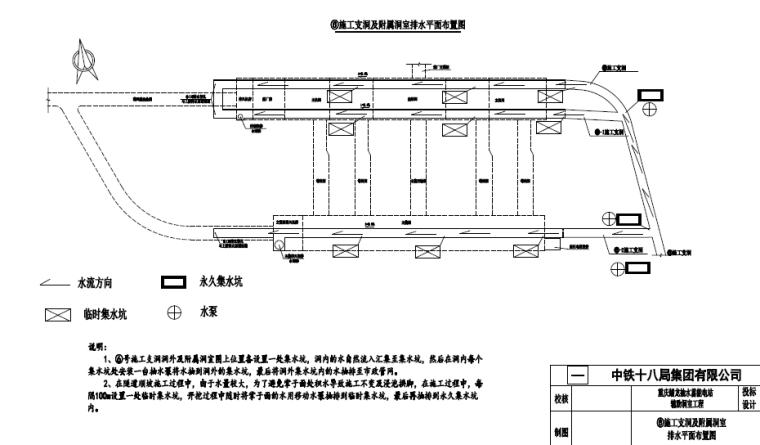 施工支洞及附属洞室排水平面布置图