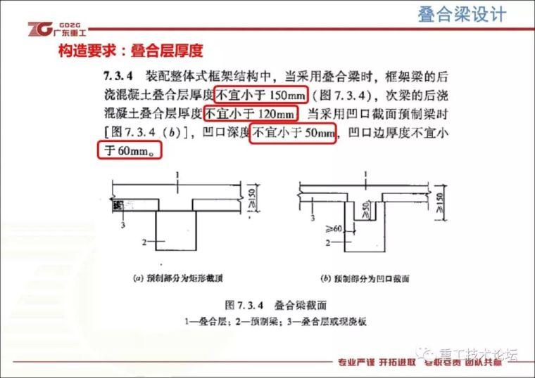 装配式建筑技术之⑤叠合构件设计及构造_22