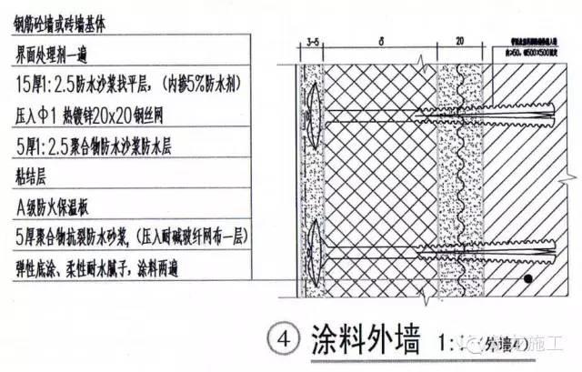 内外墙抹灰施工技术、样板(干货)_4