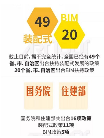 上海中心项目实现创新监理模式
