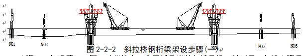 【福州】铁路公铁两用大桥施工组织设计(291页)_2