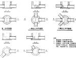 建筑设备施工安装图册-排水工程