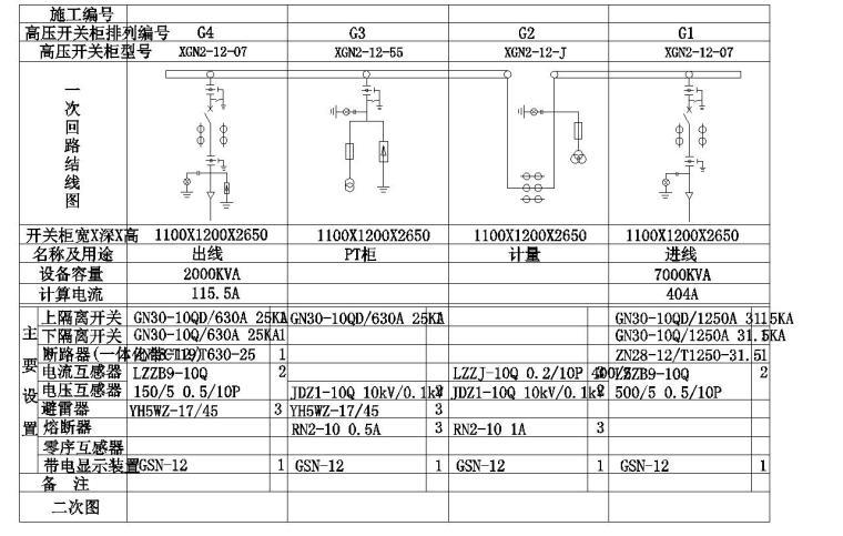 10KV高压XGN2原理图