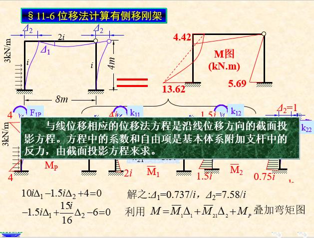 结构力学-位移法_18