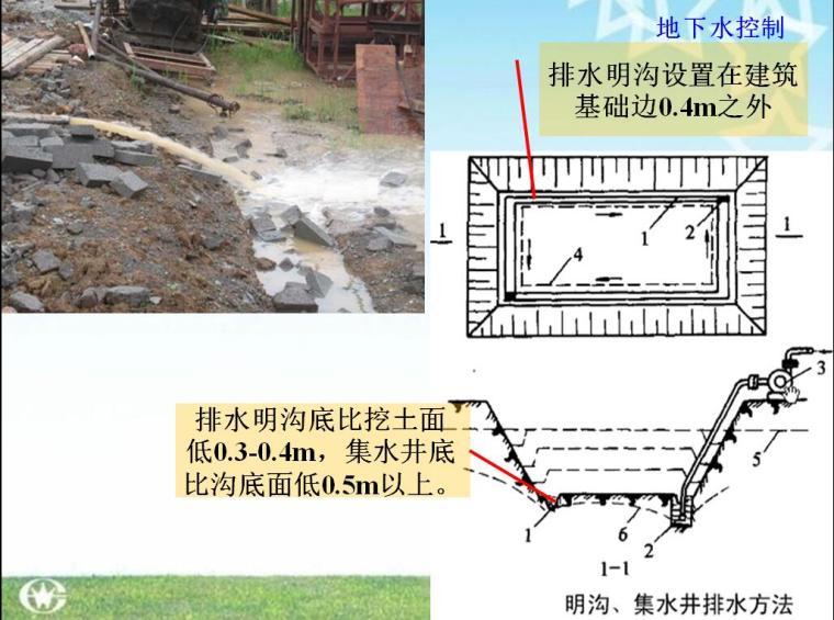 高层建筑施工地下水控制及土方开挖培训PPT(45页)
