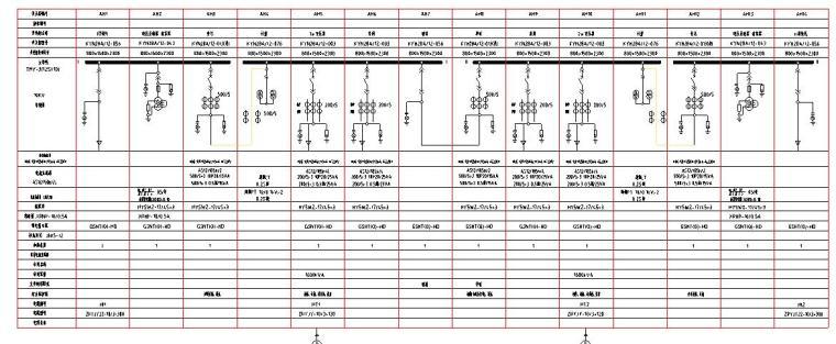 10kV配电系统图