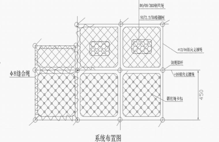 边坡防护施工方案
