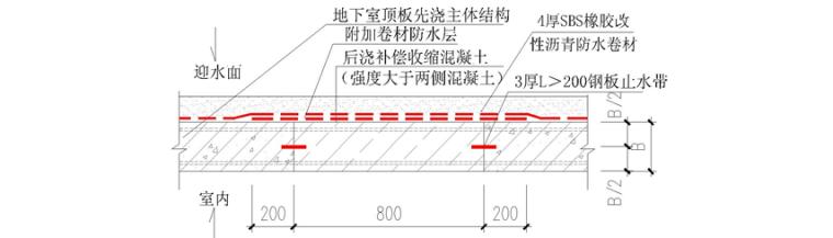 [杭州]农转居公寓工程地下防水工程施工技术方案