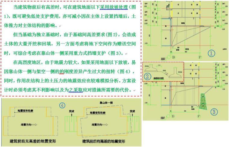 山地建筑、边坡与基坑支护的处理经验分享(上)_33