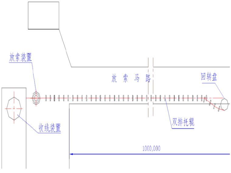 [浙江]特大型跨海桥吊索/钢箱梁制造施工组织设计