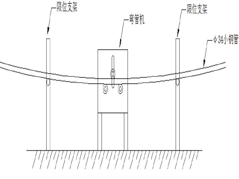 悬索桥锚碇预应力锚固系统单根可换索蜂窝管施工工法