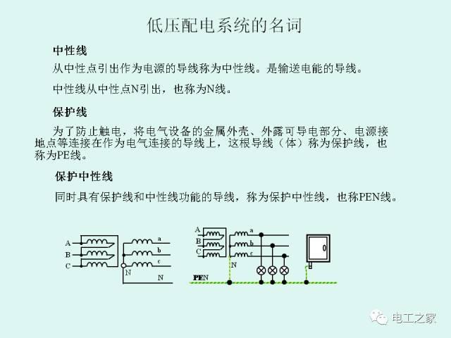 低压配电系统的供电电制和剩余电流动作保护_6