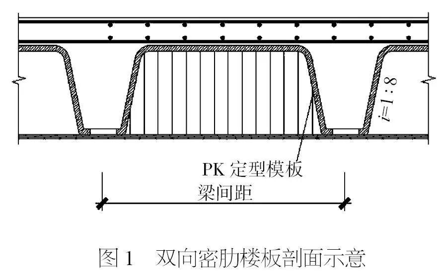 梯形截面密肋梁板pk免拆模板施工技术图片