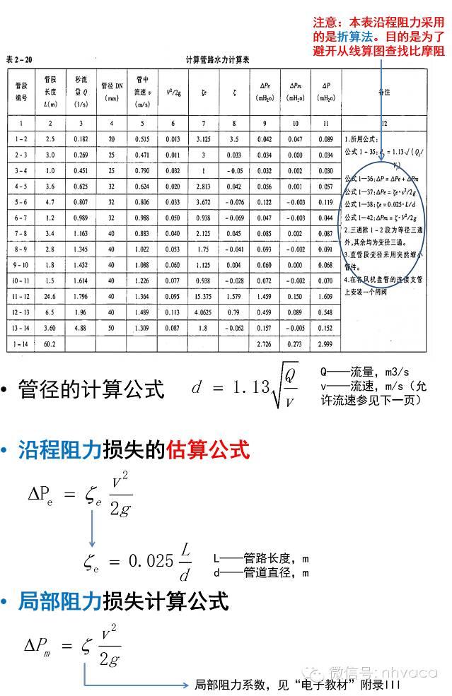 空调系统水力计算详解_6