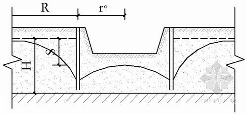 [河南]基坑管井降水施工方案