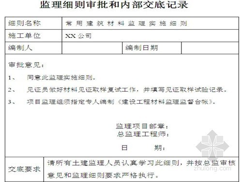 常用建筑材料监理实施细则(附材料检测表格)