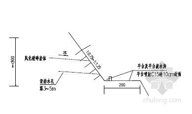 边坡支护锚杆及挂网喷浆设计图