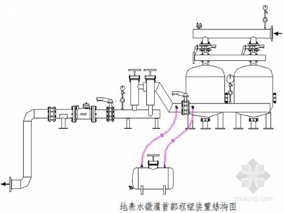 节水灌溉工程首部枢纽图集(微灌)