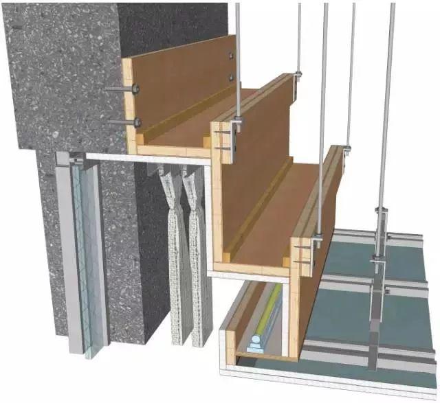 地面、吊顶、墙面工程三维节点做法施工工艺详解_22