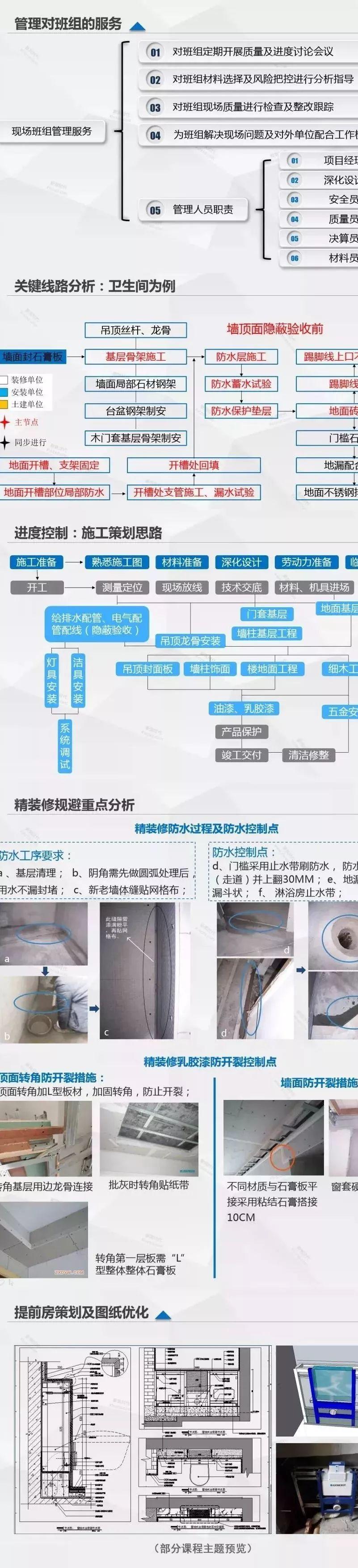 住宅精装修质量控制之防水工程的注意要点_14
