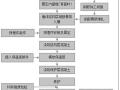 装配式建筑PC构件制作实物消耗量实测研究
