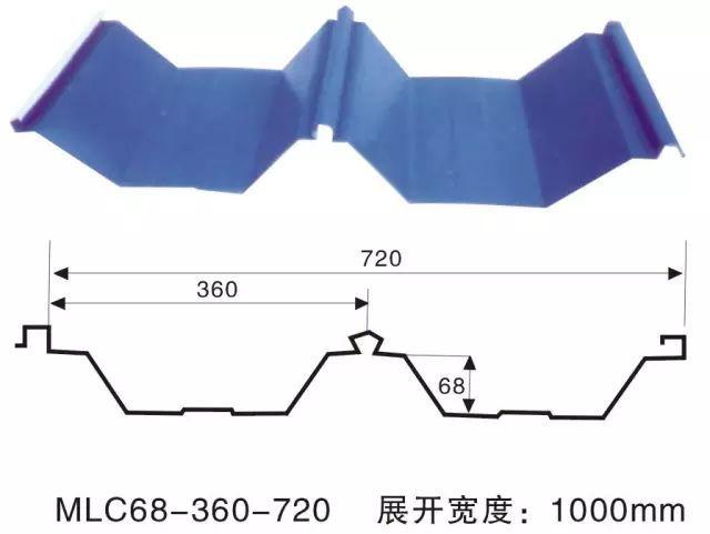 [钢构知识]常用彩钢压型钢板标准图库(建议收藏)