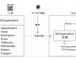 基于键_值缓存的IFC模型Web应用技术