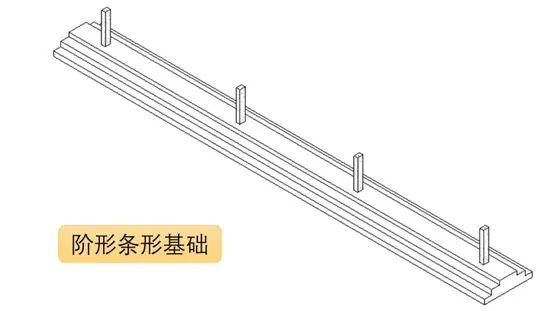 条形基础和基础梁,最后一招还是教你省钢筋_11